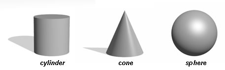 cylinder cone sphere