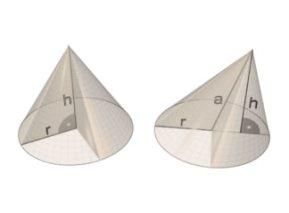right cone oblique cone