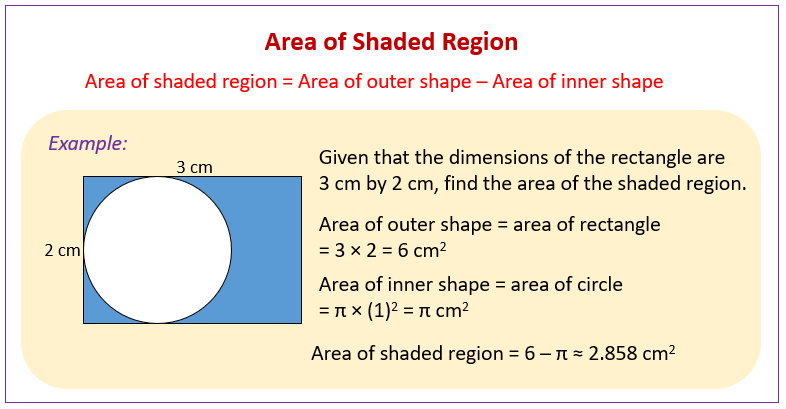 Area of Shaded Region Worksheets (rectangles and triangles)