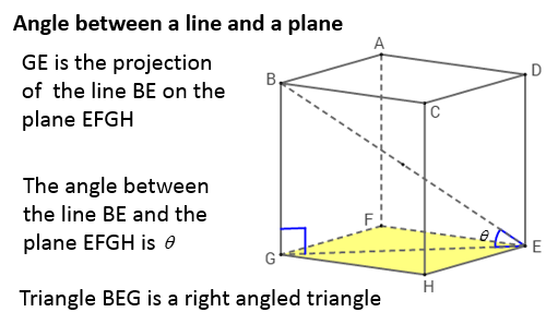 3D Trigonometry (solutions, examples, videos, worksheets