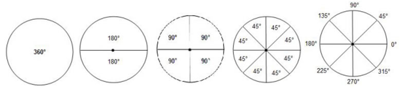 Construct own Protractor