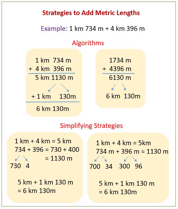 Add Metric Lengths