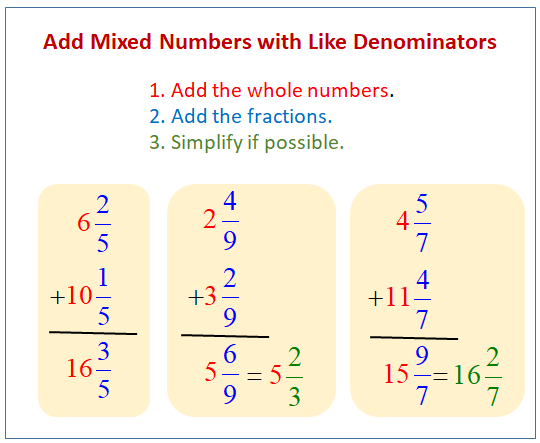 Adding Mixed Numbers With Like Denominators (videos, Worksheets, Solutions,  Activities)