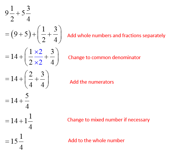Adding Mixed Numbers Solutions Examples Videos