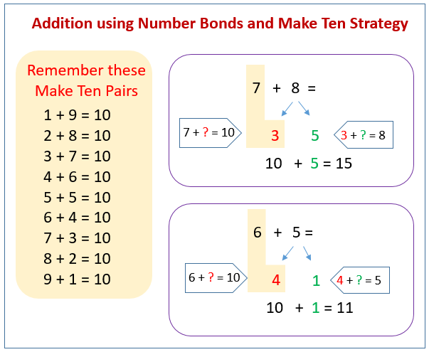 Addition using number bonds (solutions, examples, videos, worksheets ...