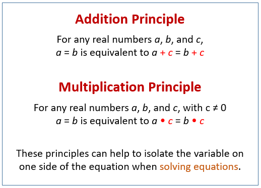 Addition Principle