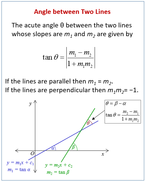Angle Between Two Lines (Examples, Solutions, Videos)