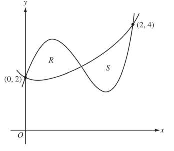 AP Calculus AB 2015