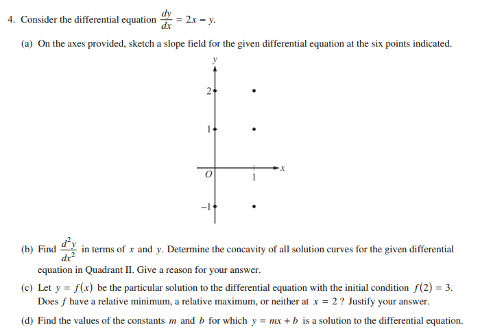Ap calculus ab 2015 exam solutions questions videos sciox Gallery