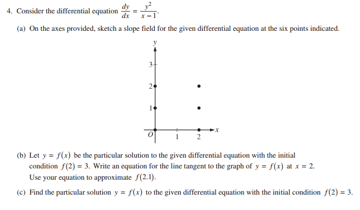 AP Calculus AB 2016 Exam (solutions, questions, videos)