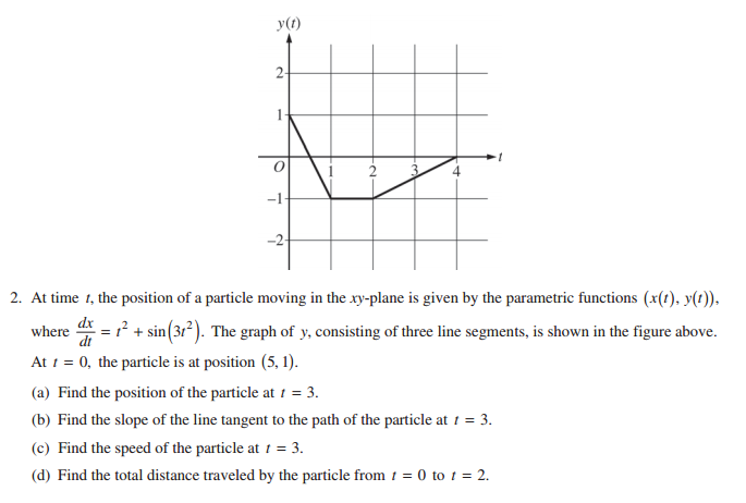 online calculus problem solver Need urgent help with math problems no panic we are here to cope with your complex math assignment exceptional quality is guaranteed.