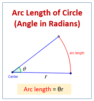 Arc Length: Radians