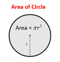 area of circle formula