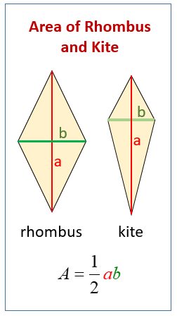 Area of Kites and Rhombuses (examples, solutions, videos, worksheets ...