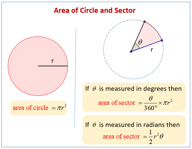 Area Of A Sector And Segment Solutions Examples