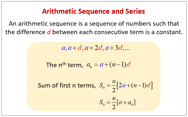 arithmetic sequences and series examples solutions videos