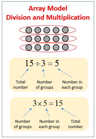 3rd grade math worksheets arrays
