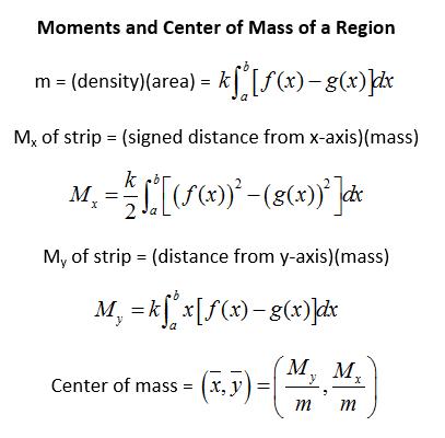 center of mass of region