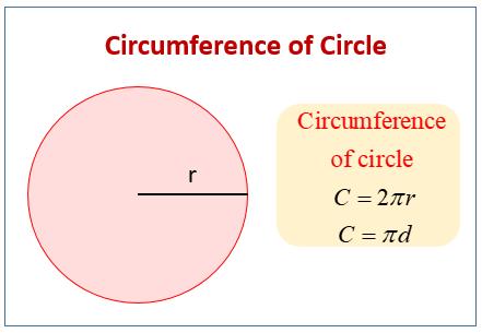Circumference of Circle Formula