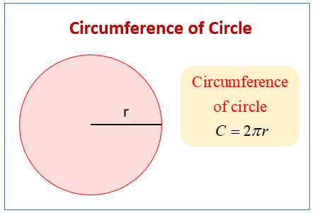 cirference-circle Mathway Area on how graph, phone case,