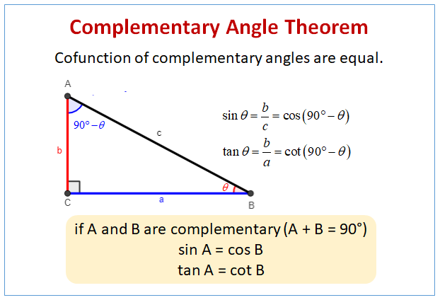 Complementary Angle Theorem