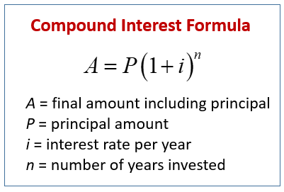 Compound Interest Examples Solutions Videos Worksheets Activities