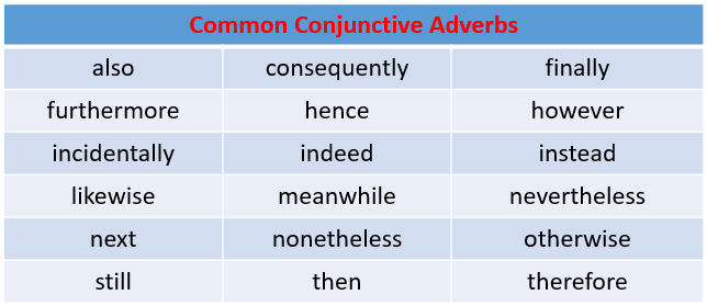 Conjunctive Adverbs