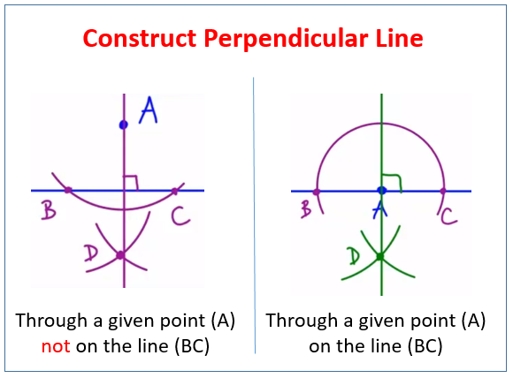 Construct Perpendicular Lines