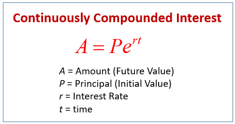 Compound interest calculator time to double investments asthma investments pvt ltd