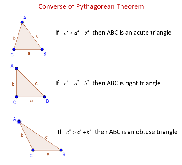 The Converse of the Pythagorean Theorem (examples, solutions