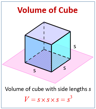 cube-volume Mathway Base Calculator on how graph, phone case,