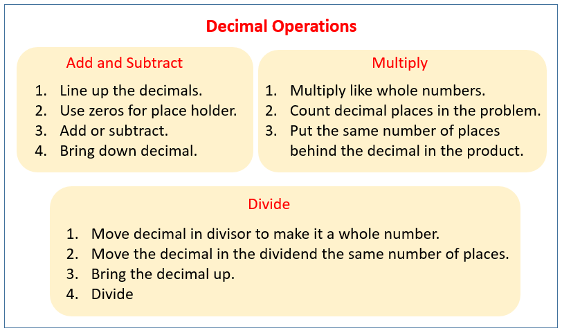 Decimal Operations: Add, Subtract, Multiply, Divide