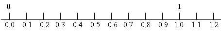 decimals tenths