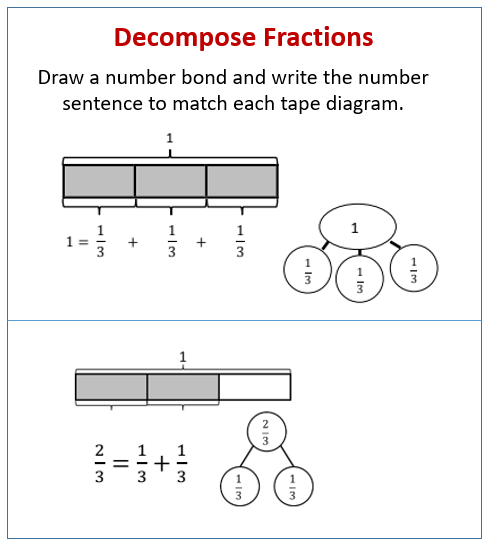 Decompose Fractions Using Tape Diagrams Videos Homework Worksheets Examples Solutions Lesson Plans