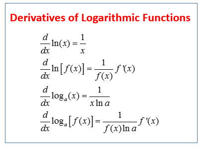 Derivatives of log functions