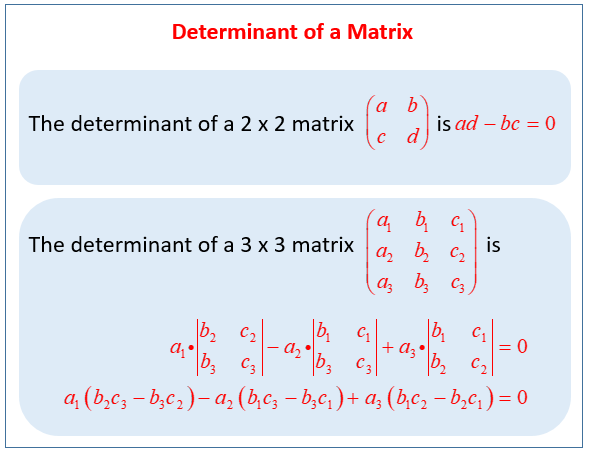 determinant-matrix Mathway on how graph, app free, for 5th, pre cal, sign up, for free, for kids, phone case,