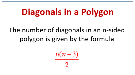 Diagonals in Polygon