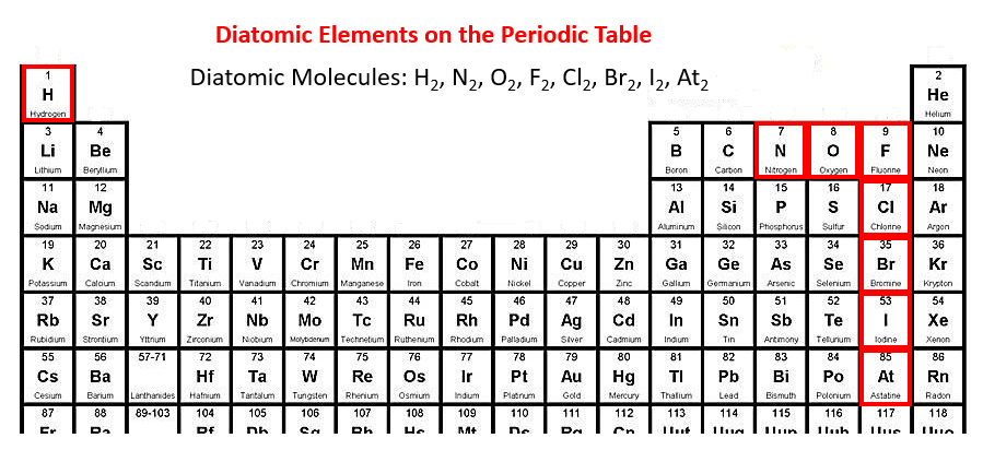 Diatomic Elements and Molecules
