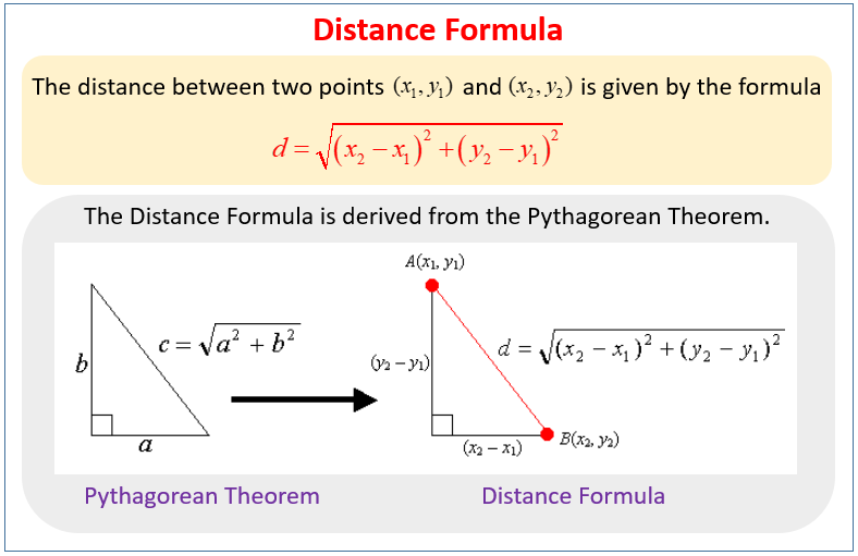Distance Formula, Pythagorean Theorem