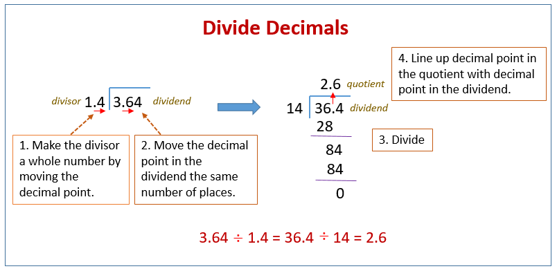 Dividing a decimal by another Decimal (solutions, examples, videos)