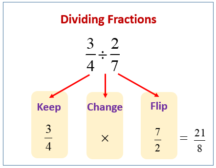 divide-fractions Mathway Down on phone case, how graph,