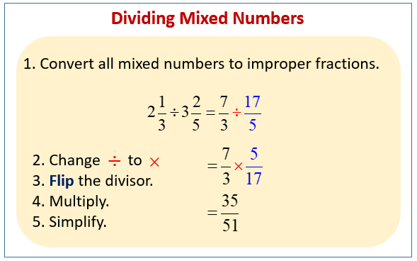 divide-mixed-numbers Mathway Simplify on how graph, phone case,