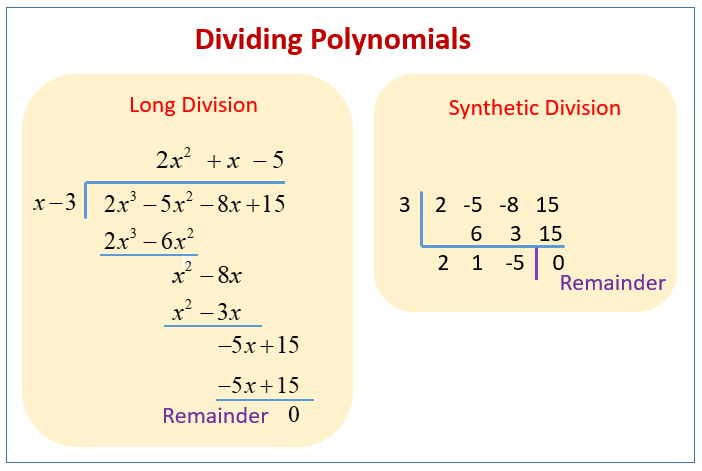 Divide Polynomials, Long Division, Synthetic Division