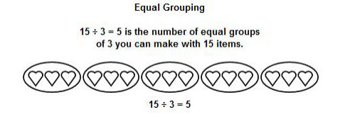 Division as grouping