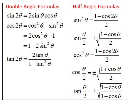 Double-angle, Half-angle formulas