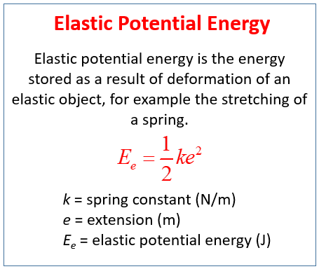 Elastic Potential Energy (examples, solutions, videos, notes)