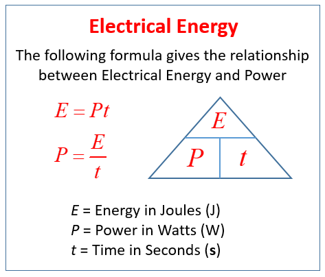 Electrical Energy Calculations (examples, solutions, videos, notes)