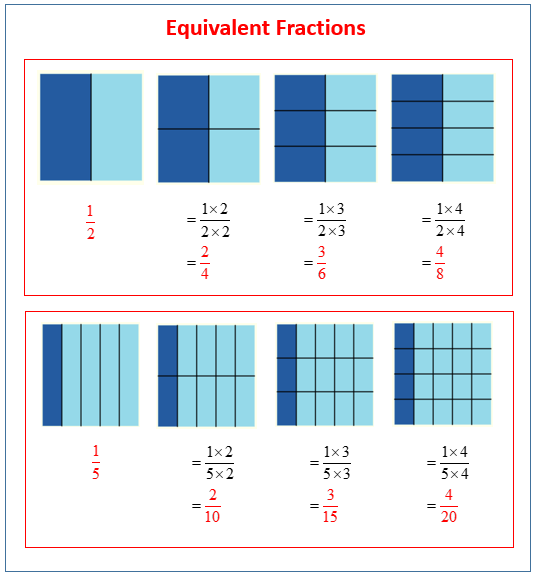 Show Equivalent Fractions (examples, solutions, videos, worksheets ...