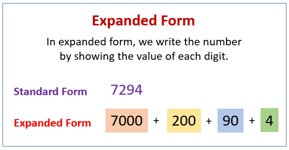 Expanded Form (solutions, examples, videos, worksheets ...