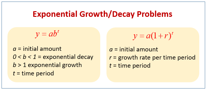 Exponential Growth Decay Problems
